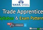 TATA Steel Trade Apprentice Syllabus 2019